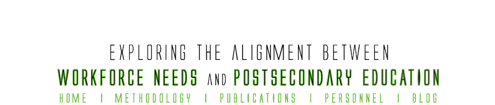 Exploring the Alignment Between Workforce Needs and the Postsecondary Curriculum